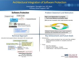 Architectural Integration of Software Protection