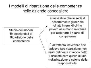 i modelli di ripartizione delle competenze nelle aziende ospedaliere