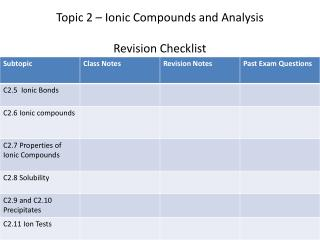 Topic 2 – Ionic Compounds and Analysis Revision Checklist