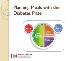 Planning Meals with the Diabetes Plate