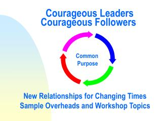 courageous leaders  courageous followers