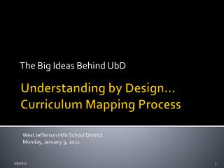 Understanding by Design… Curriculum Mapping Process