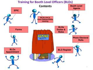 Training for Booth Level  Officers (BLOs) Contents