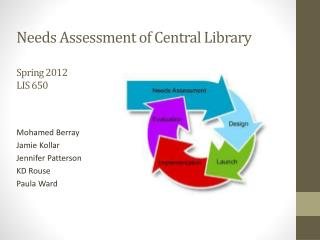 Needs Assessment of Central Library Spring 2012 LIS 650
