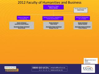 2012  Faculty of Humanities and Business