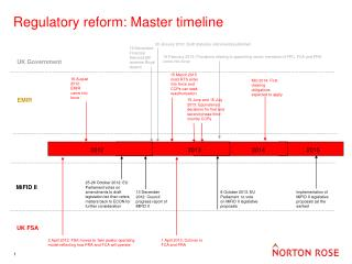 Regulatory reform: Master timeline
