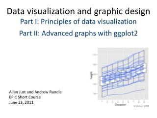 Data visualization and graphic design Part I: Principles of data visualization Part II: Advanced graphs with ggplot2