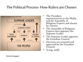 The Political Process- How Rulers are Chosen