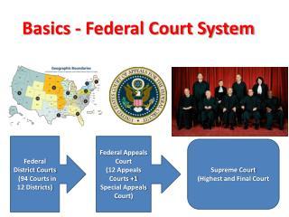 Basics - Federal Court System