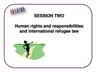 SESSION TWO Human rights and responsibilities and international refugee law