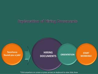 Explanation of Hiring Documents