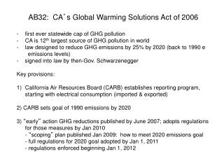 AB32:  CA ' s  Global Warming Solutions Act of  2006