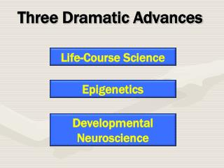 Three Dramatic Advances
