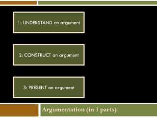 Argumentation (in 3 parts)