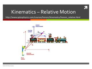 Kinematics –  Relative Motion