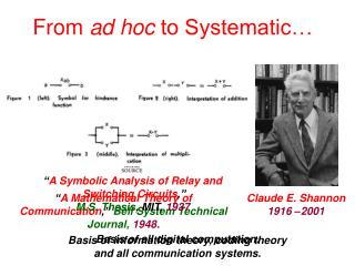 From  ad hoc  to Systematic…