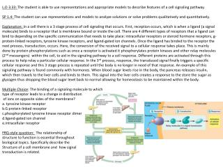L.O 3.33:  The student is able to use representations and appropriate models to describe features of a cell signaling p