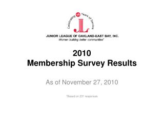2010 Membership Survey Results