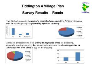 Tiddington  4 Village Plan Survey Results – Roads