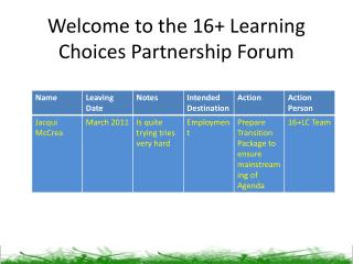 Welcome to the 16+ Learning Choices Partnership Forum