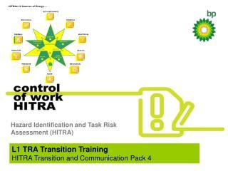Hazard Identification and Task Risk Assessment (HITRA)