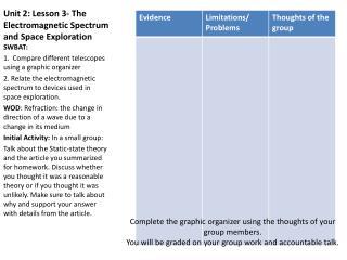 Unit 2: Lesson 3- The Electromagnetic Spectrum and Space Exploration