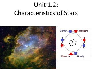 Unit 1.2:  Characteristics of Stars