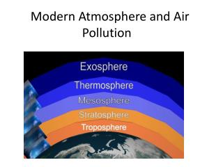 Modern Atmosphere and Air Pollution