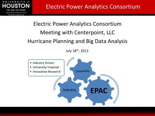Electric Power Analytics  Consortium Meeting with  Centerpoint , LLC Hurricane Planning and Big Data Analysis