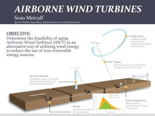 AIRBORNE WIND TURBINES Sean  Metcalf Special Thanks: Sam Musa, Joshua Owens, and Greg Hutcheson