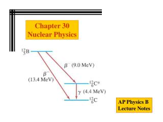 Chapter  30 Nuclear Physics