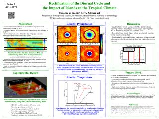 Rectification of the Diurnal Cycle and  the Impact of Islands on the Tropical Climate