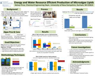 Energy and Water Resource Efficient Production of Microalgae Lipids Kelsey Price, Chemical Engineering Dept., Universit