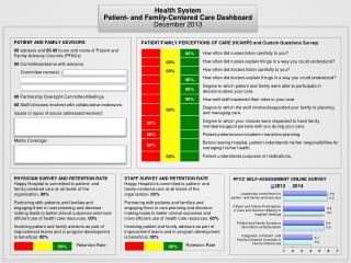 Health System Patient - and Family-Centered Care Dashboard December 2013