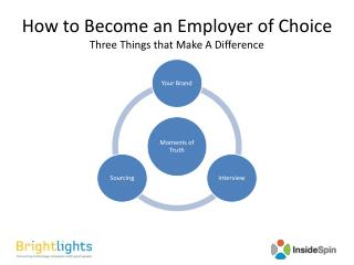 How to Become an Employer of Choice Three Things that Make A Difference