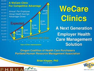 WeCare Clinics  A Next Generation  Employer Health Care Management Solution