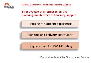 NAMSS Conference: Additional Learning Support Effective use of information in the  planning and delivery of Learning Su