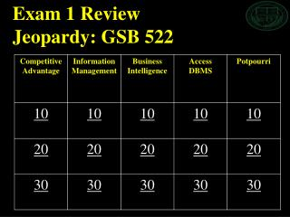Exam 1 Review  Jeopardy: GSB 522
