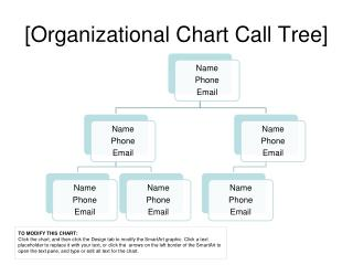 [Organizational  Chart  Call Tree]
