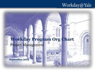 Workday Program Org Chart