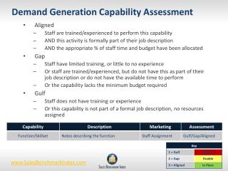Demand Generation Capability Assessment