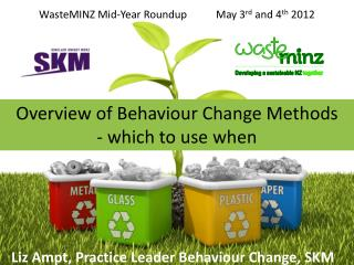 Overview of Behaviour Change Methods - which to use when