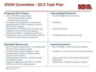 ESOH Committee - 2013 Task Plan