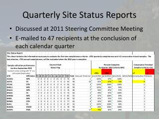 Quarterly Site Status Reports
