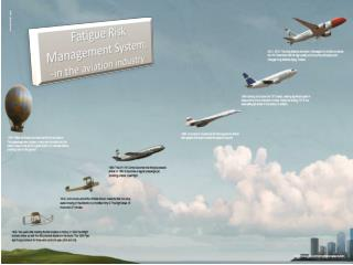 Fatigue  Risk  Management System ,  -in  the aviation industry