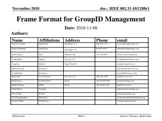 Frame Format for GroupID Management