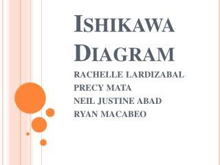Ishikawa Diagram rachelle lardizaba l precy  mata neil justine abad ryan macabeo