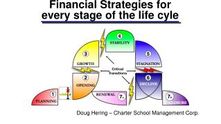 Financial Strategies for every stage of the life cyle