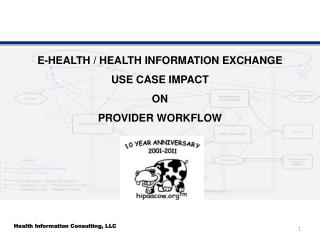 E-Health / Health Information Exchange  Use Case Impact  on  Provider Workflow