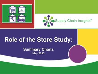Role of the Store Study: Summary  Charts May 2013